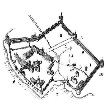 Схема площадок